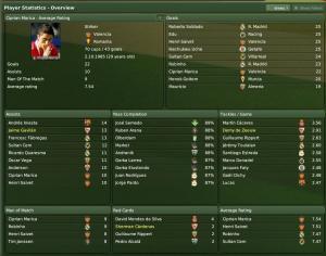 Spain1415-player.jpg