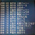 09年7月度のメモリアルプレート