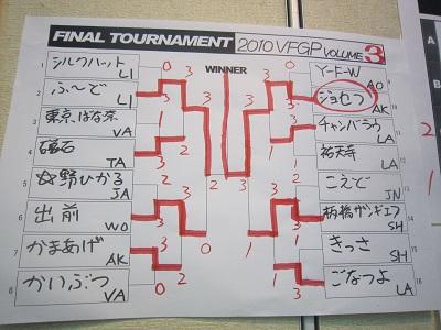 決勝トーナメント・・・