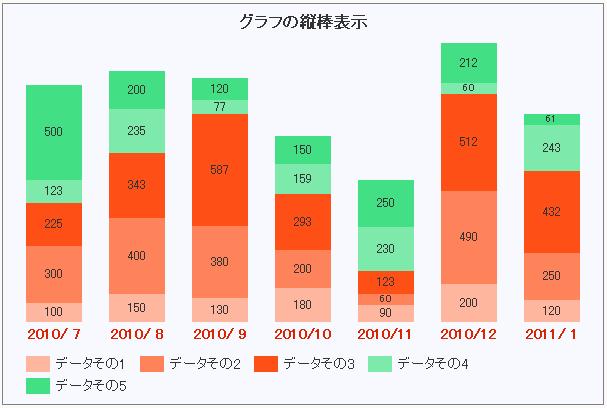 積み上げ棒グラフ2