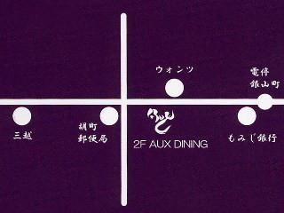 AUX MAP