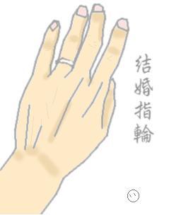 110707_結婚指輪