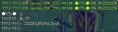 2222%
