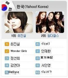 Yahoo_korea01.jpg