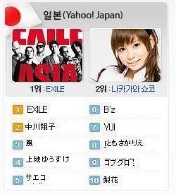 Yahoo_korea02.jpg