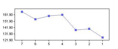 CHART20090321.jpg