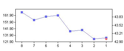 CHART20090502.jpg