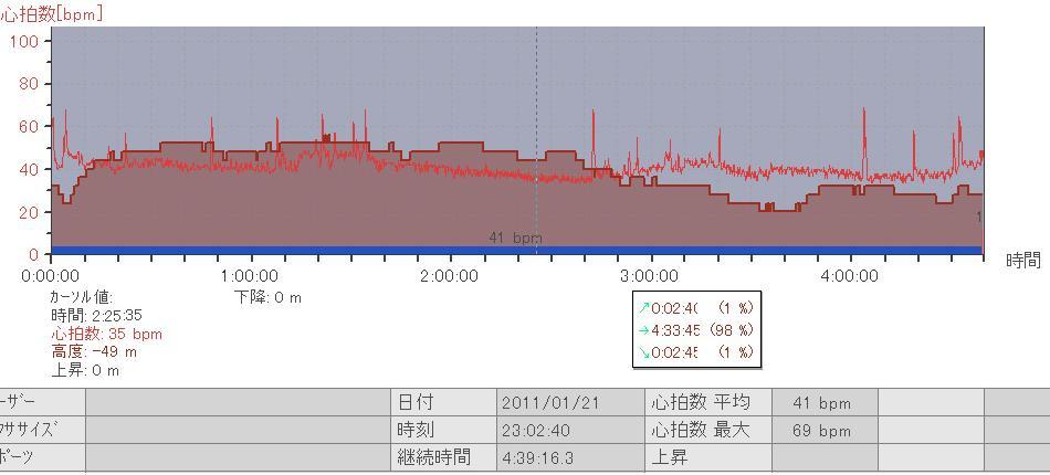 コピー ~ log-cs600x