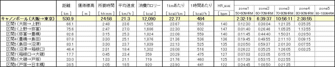 110504-6データ_ポラール
