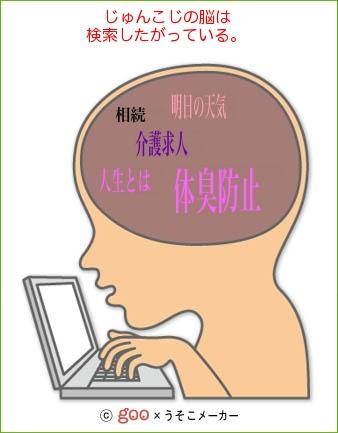 じゅんこじ脳内検索