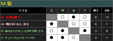maku-M-final.png