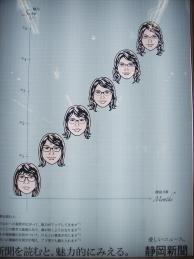 静岡新聞。