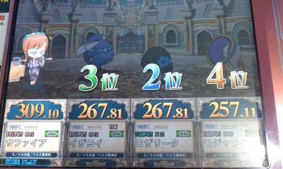 第3回シートピアYAZ焼津大会 第1回戦 結果