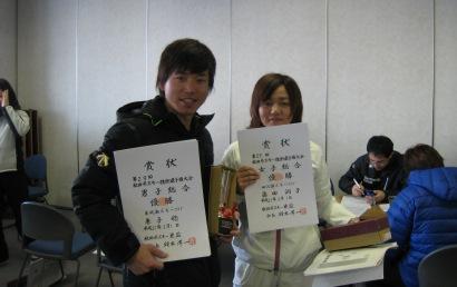 2009 技術県予選結果