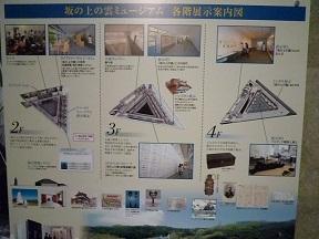 各階すべてが三角形です