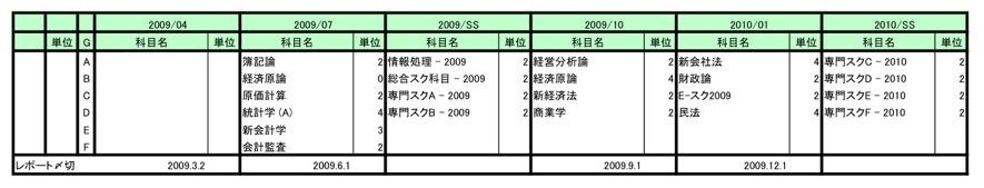 履修計画2008_mar09