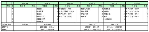 履修計画2009
