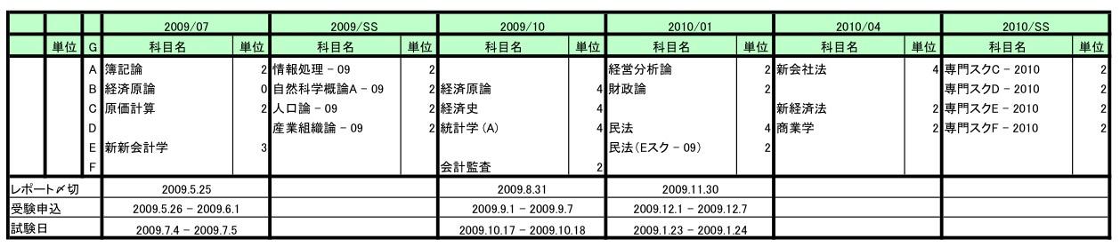 履修計画2009_JUL09