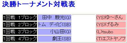 37-決勝組み合わせ