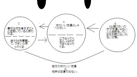 図5を参照し、次の問を答えなさい。