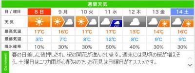 城崎温泉の週末天気予報