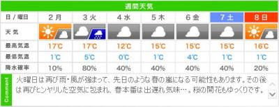 気になる4月!週明けのからの週間天気