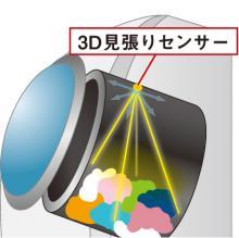 3D見張りセンサー