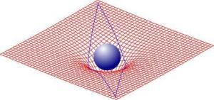 一般相対性理論