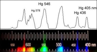 Leuchtstoff_spektrum.jpg