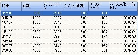 20100328_time01.jpg