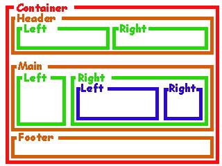 ページ構成図