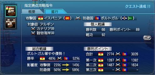 大海戦2日目
