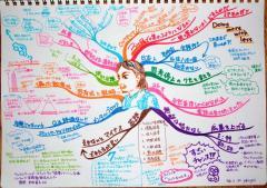 081130レバレッジ英語勉強法セミナー
