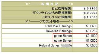 CloverMail報酬状況表