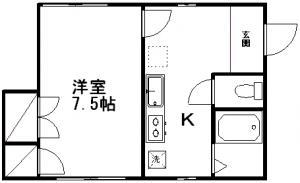 スターハイム五十嵐2号室間取