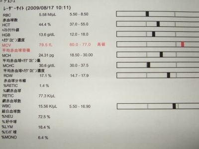 血液検査 マーチ 4