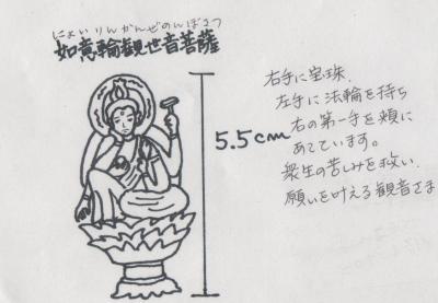イラスト(如意輪観世音菩薩)3