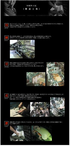 2009.1.27製造工程