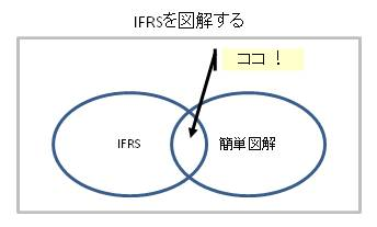 IFRS&図解 100203