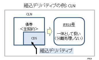 組込デリバティブ1CLN 100319