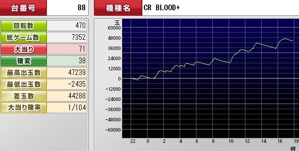 2012y03m29d_175622264(BLOOD-3)
