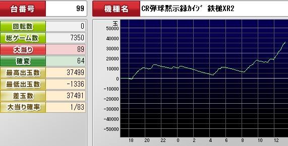 2012y03m31d_132801093(パチカイジグラフ)