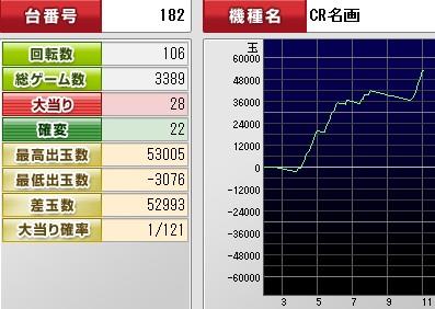 2012y04m01d_111017640(名画グラフ