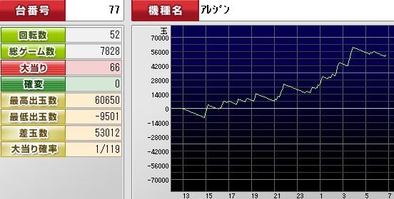2012y04m03d_065250562(アレジングラフ)