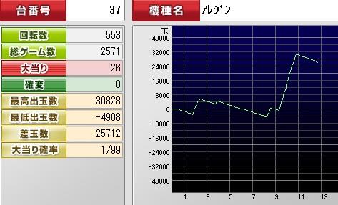 2012y04m02d_124903828.jpg