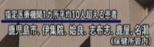 influenza-kagoshima