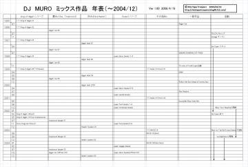 muro list_01
