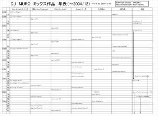 muro list_02