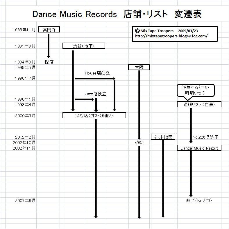 dmr_01.jpg