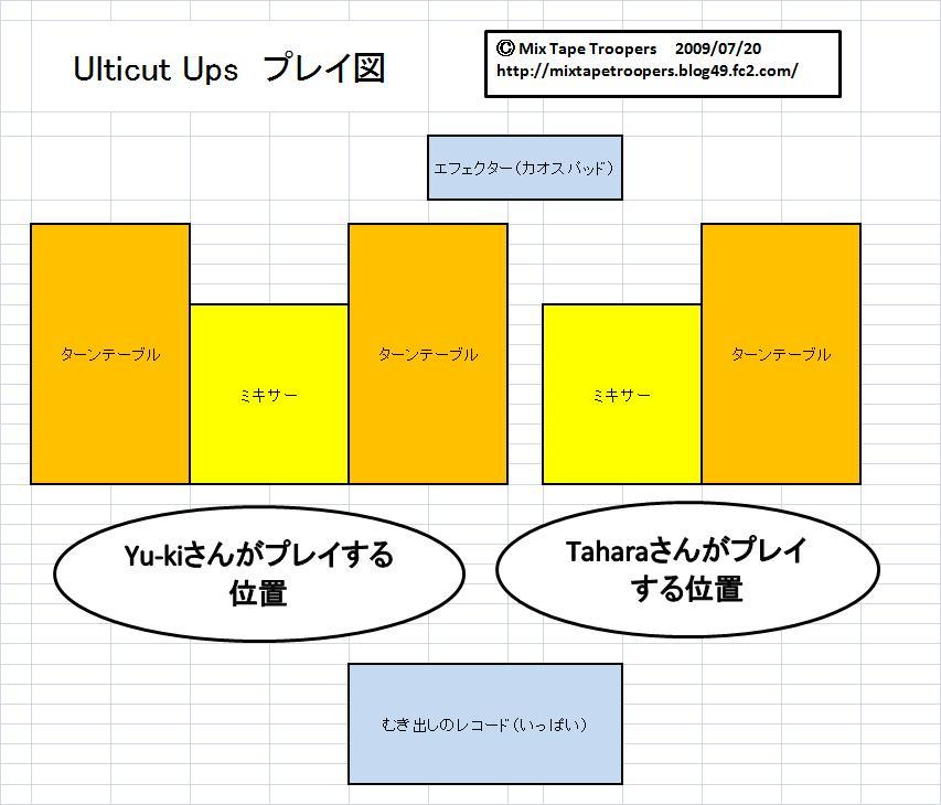 ulticut_play.jpg
